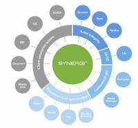 Synergi Plant gets new dashboard