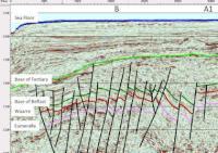 3D Oil - Otway Basin