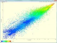 Scatter plot of 3D data within Tempest 7.1