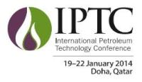 International Technology Petroleum Conference (IPTC)