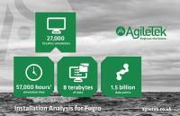 AgileTek - AELCloud for Fugro
