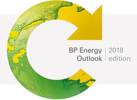 BP - 2018 Energy Outlook