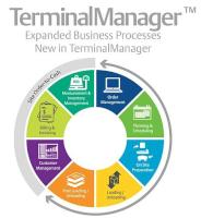 Emerson - TerminalManager