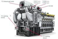 MAN Diesel & Turbo - ECOCHARGE