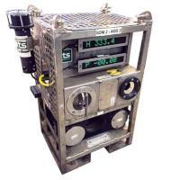 RTS SDM system