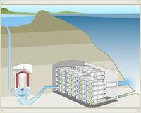 salt water osmotic power Statkraft