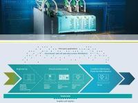 Siemens - Simotion