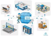 thyssenkrupp Materials Services - toii