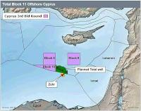 IHS Markit - Offshore Cyprus Block 11 and Egypt's Zohr