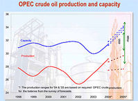 The Oil Market Outlook-Body-2
